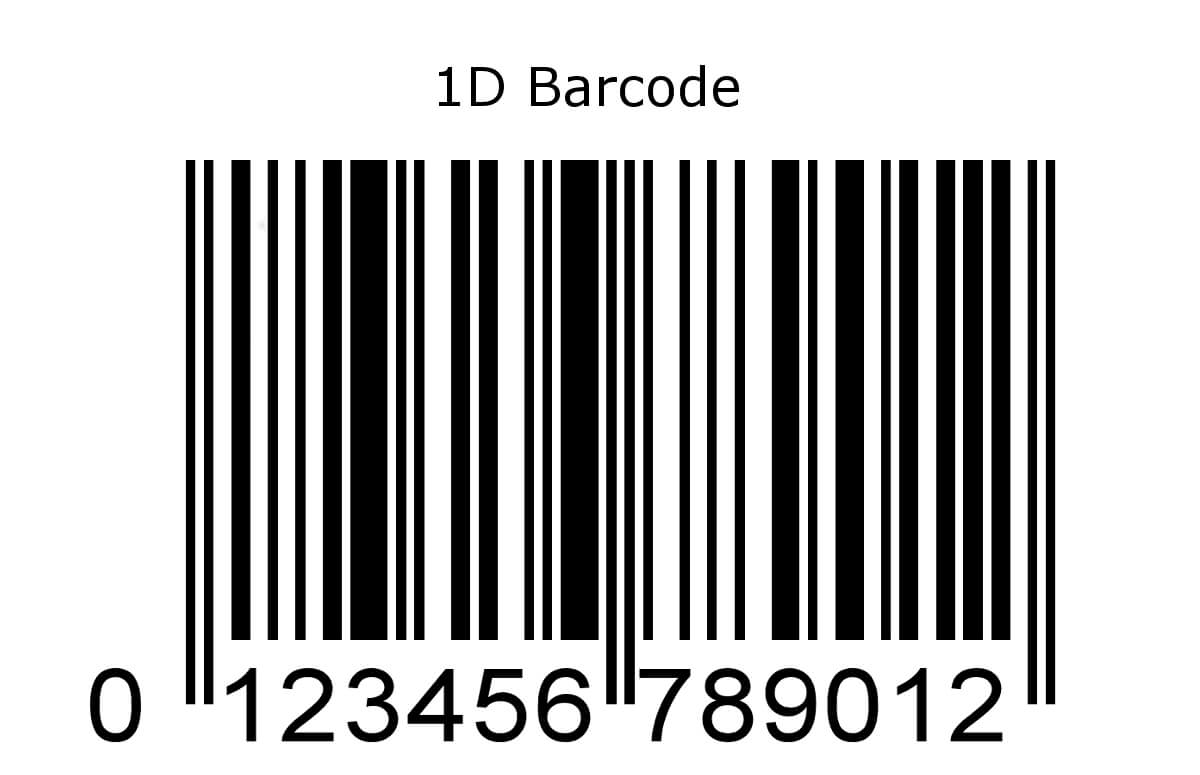2d barcodes what it is and why do we need it for justshipitjustshipit