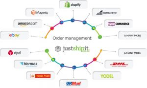 JustshipIT order management system that helps you dispatch your orders and print invoices within seconds after receiving them