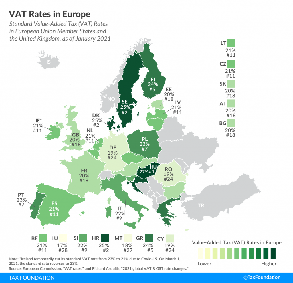 EU  value  Added tax changes