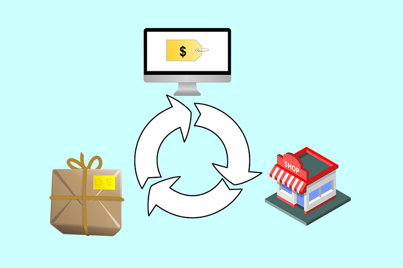 How can you improve your order fulfillment process