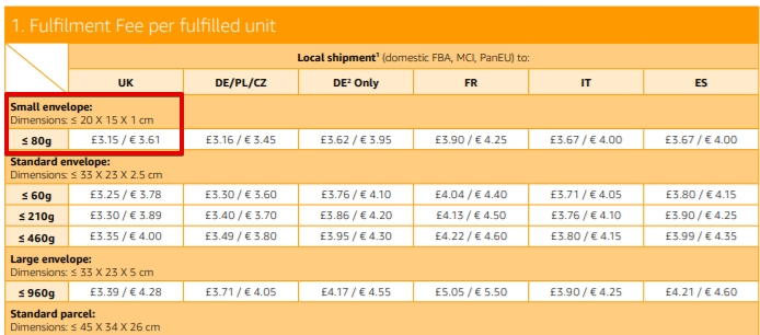 Amazon FBA envelope feed