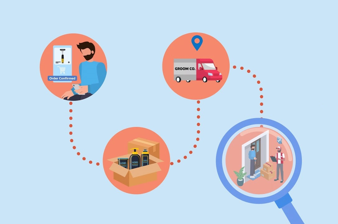 Streamline the order fulfilment process with JustShipIT